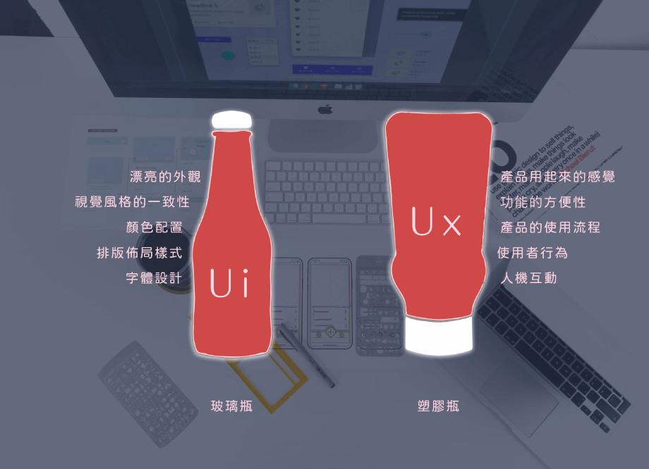 UI = User Interface = 使用者介面