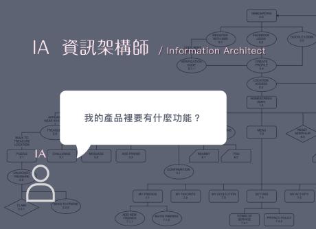 IA 資訊架構師